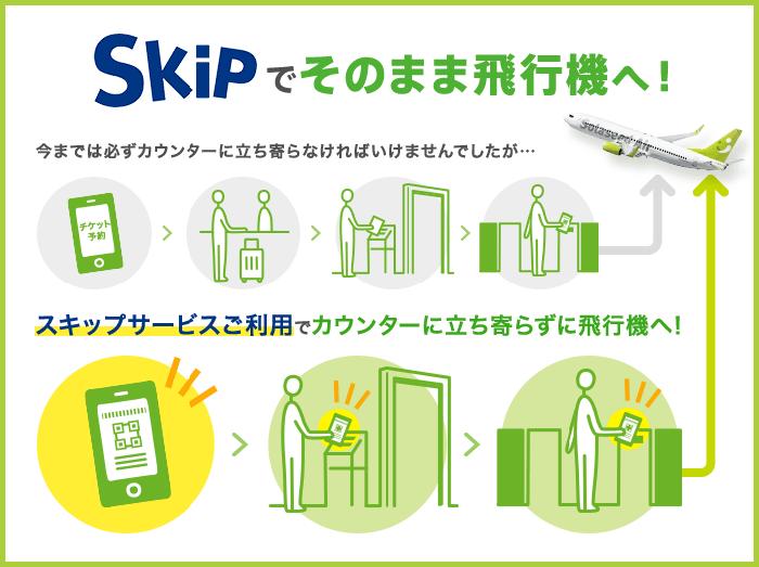スキップサービス|ご搭乗手続きについて|空港・機内サービス ...